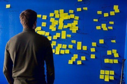 Ideen sammeln: Brainstorming